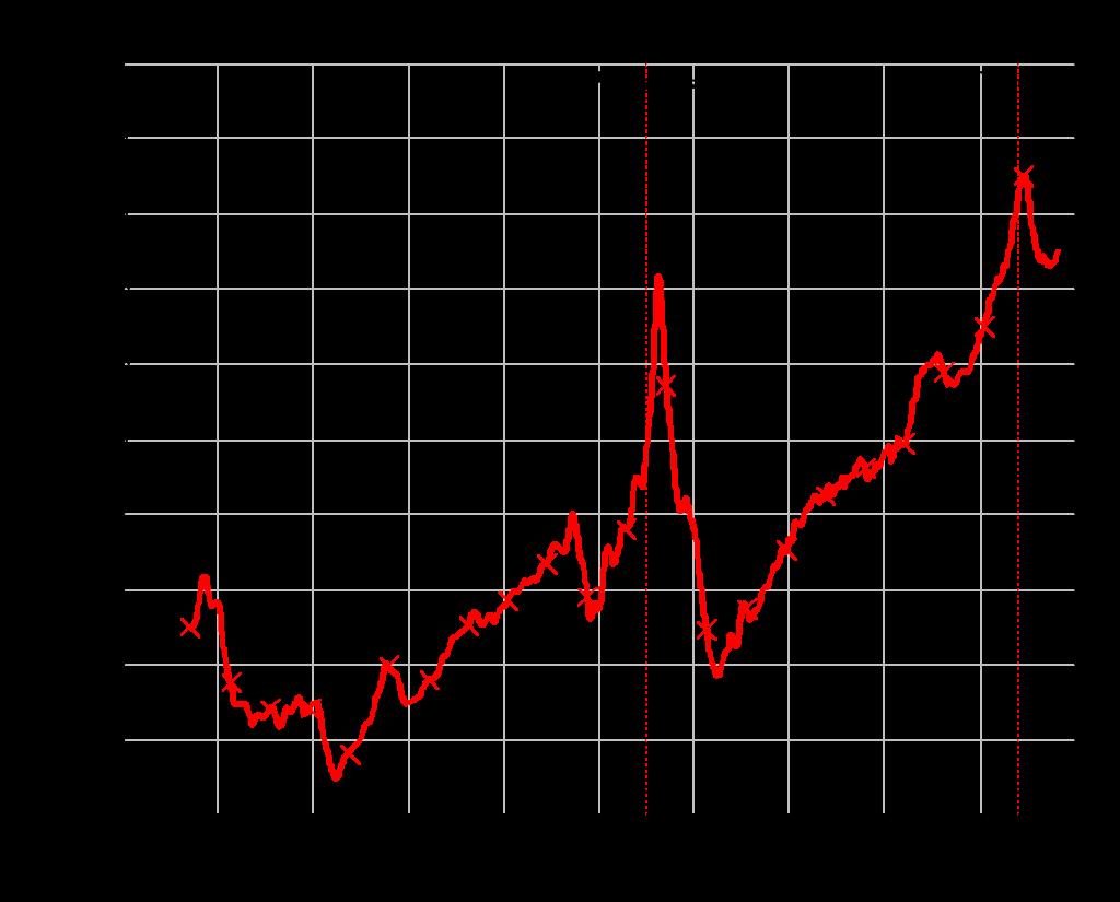 keen-graph-1024x825.png