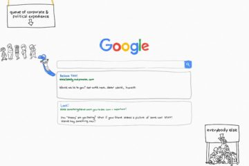 googleillo